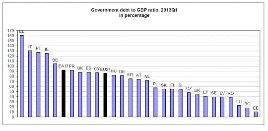 gov debt-540x264
