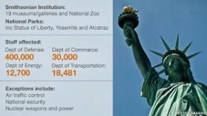 _70190400_us_government_shutdown_624