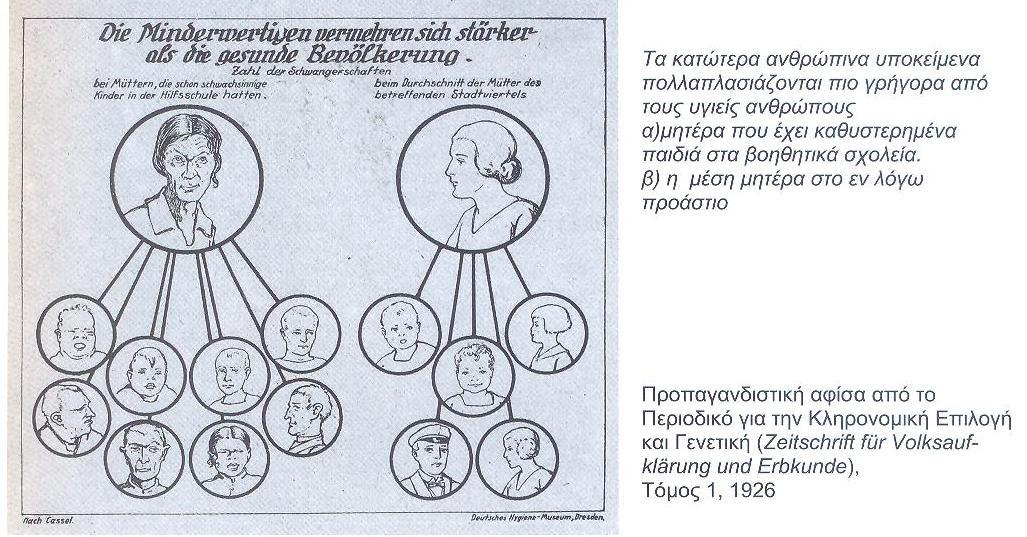 Διακριτικά σύμβολα διαφόρων ομάδων κρατουμένων. 1η στήλη: πολιτικοί κρατούμενοι 9δηλαδή κομμουνιστές). 2η στήλη: καθ' έξιν εγκληματίες. 3η στήλη: μετανάστες. 4η στήλη: Μάρτυρες του Ιαχωβά. 5η στήλη: ομοφυλόφιλοι. 6η στήλη: κοινωνικά απροσάρμοστοι