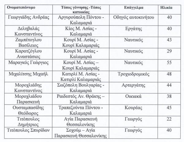 mploko-kalamarias-6-e1439400274225